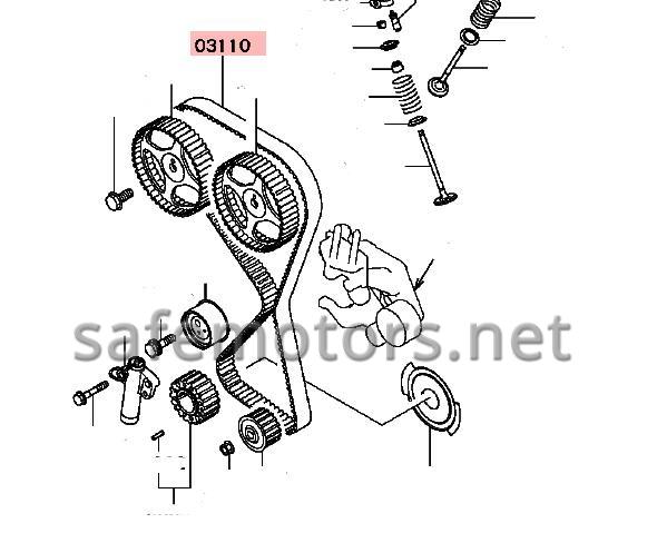 Safe Motor : Product